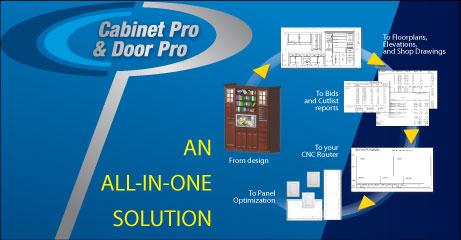 Kitchen Cabinet Design software providing cutlists, bidding